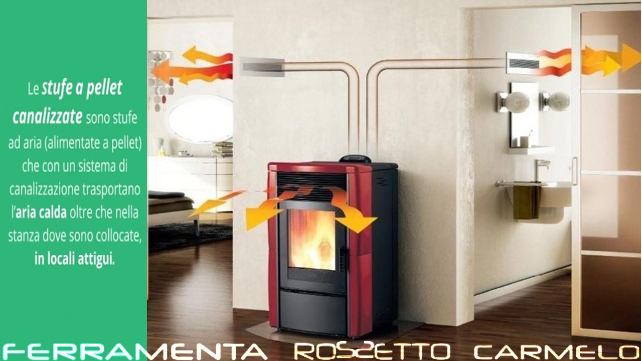 Tubi Aria Calda Stufa Pellet stufa ventilata o canalizzata! – ferramenta rossetto carmelo